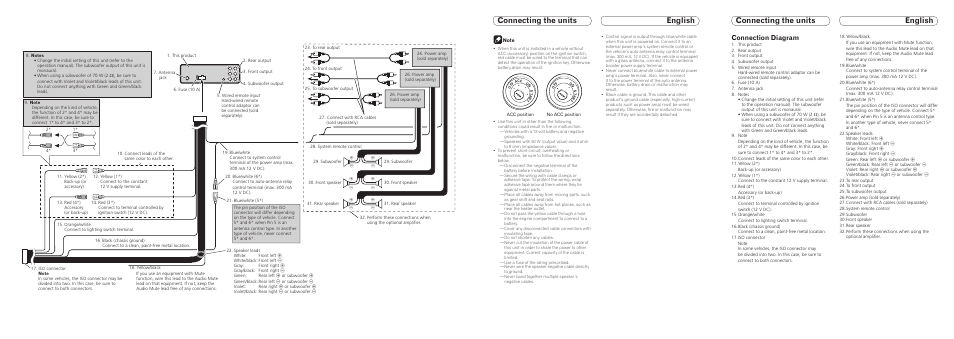 Key Switch Wiring Diagram Connection Diagram Pioneer Deh 7200sd User Manual Page
