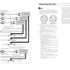 Pioneer Radio Manual Unlabelled Diagram Of The Cranium Deh 3200 Wiring Great Installation Connection 3200ub User Page 5 8 Rh Manualsdir Com