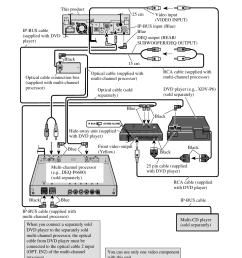 pioneer avh p5000dvd wiring diagram 5 5 asyaunited de u2022avh p5000dvd manual rxo dappermanandvan uk [ 954 x 1355 Pixel ]