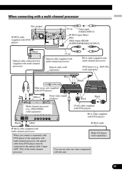 small resolution of pioneer avh p5000dvd wiring diagram 5 5 asyaunited de u2022avh p5000dvd manual rxo dappermanandvan uk