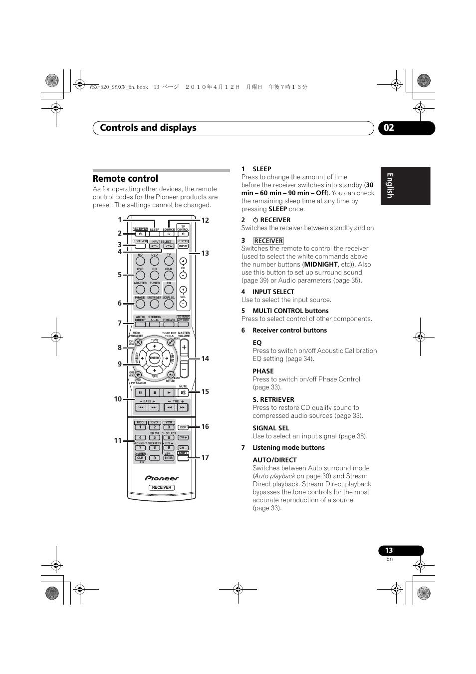 Remote control, Controls and displays 02, English français
