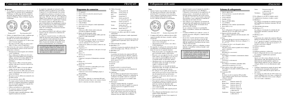 Français connexions des appareils, Collegamento delle