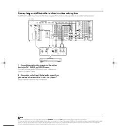 connecting your equipment 03 cable 2 connect an optical type use an optical cable for the connection pioneer sc lx90 user manual page 22 150 [ 954 x 1351 Pixel ]