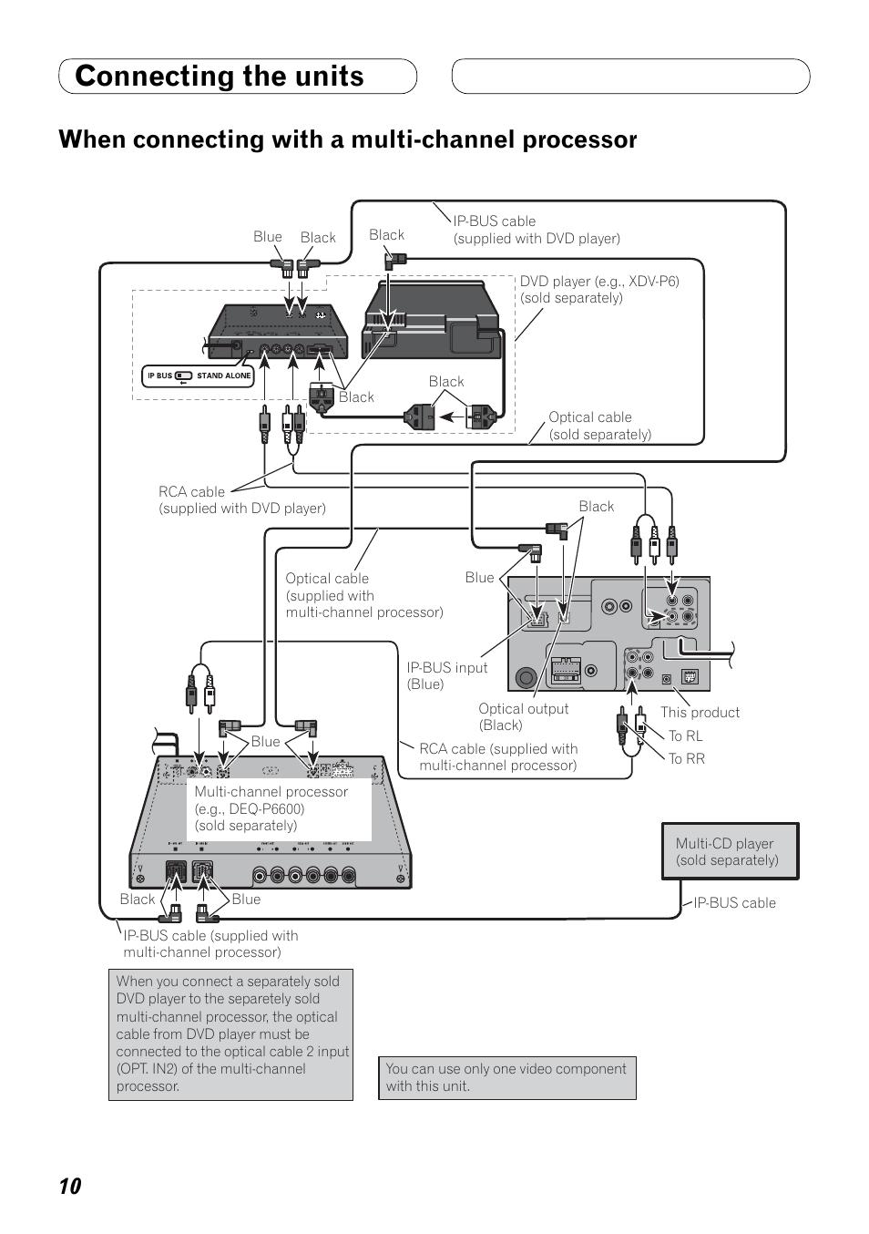 kenwood double din wiring diagram 2005 pontiac g6 pioneer avh x5800bhs stereo ~ elsalvadorla