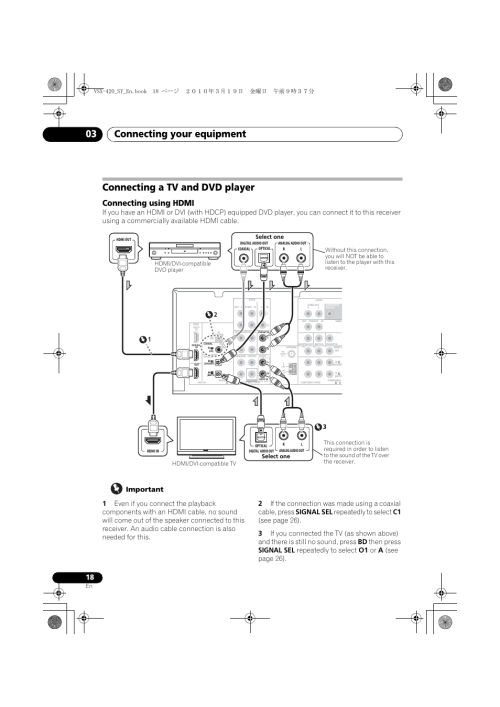 small resolution of connecting a tv and dvd player connecting using hdmi connecting your equipment 03 pioneer vsx 420 s user manual page 18 136