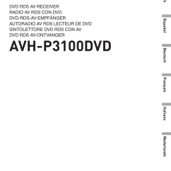 Pioneer Avh P3100dvd Panda Bear Diagram User Manual 86 Pages