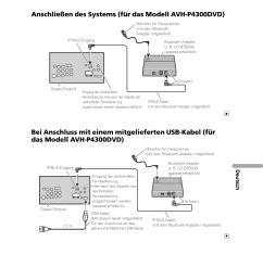 pioneer avh p4300dvd wiring diagram simple wiring diagrams rh 48 studio011 de pioneer avh 5500 pioneer avh p4300dvd wire harness [ 954 x 1307 Pixel ]