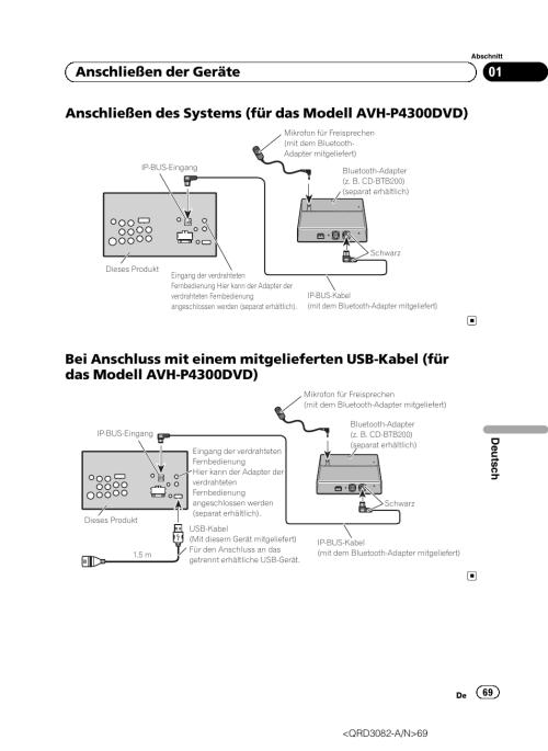 small resolution of pioneer avh p4300dvd wiring diagram simple wiring diagrams rh 48 studio011 de pioneer avh 5500 pioneer avh p4300dvd wire harness
