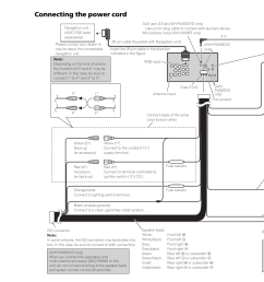connecting the power cord 01 connecting the units pioneer avh p4300dvd user manual  [ 954 x 1307 Pixel ]