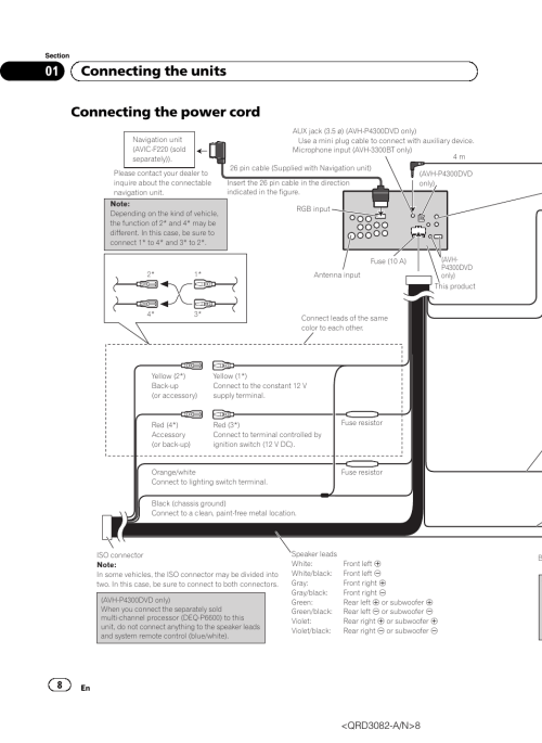 small resolution of connecting the power cord 01 connecting the units pioneer avh p4300dvd user manual