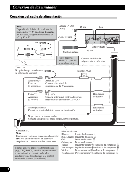 small resolution of colorful pioneer avh p5900dvd wiring diagram image schematic pioneer avh p4900dvd wiring diagram