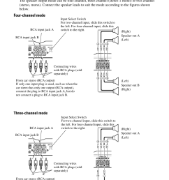 connecting the speakers and input wires connecting the unit four channel mode three channel mode pioneer gm 6300f user manual page 10 86 [ 954 x 1355 Pixel ]
