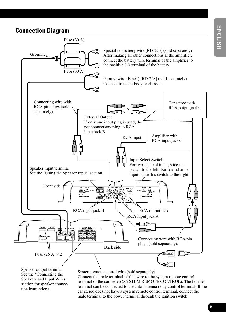 medium resolution of pioneer stereo ground wire schematic
