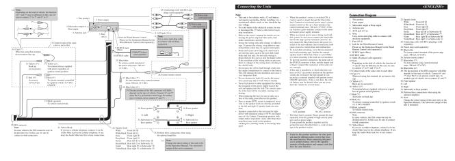 pioneer deh 150mp wiring diagram wiring diagram astrakby wiring diagram for a pioneer deh