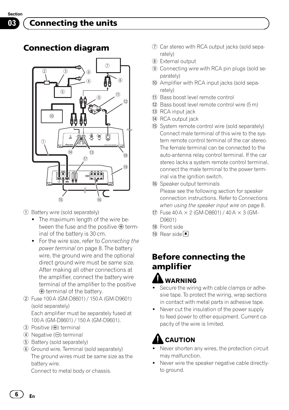 medium resolution of connection diagram before connecting the amplifier 03 connecting the units pioneer gm d8601 user manual page 6 92