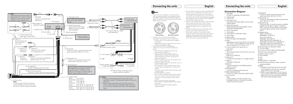 Connection Diagram Pioneer DEH P6000UB User Manual Page 5 8