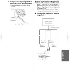 l uso di ingresso dell altoparlante pioneer gm 4000f user manual pioneer gm 4000f wiring diagram [ 954 x 1313 Pixel ]
