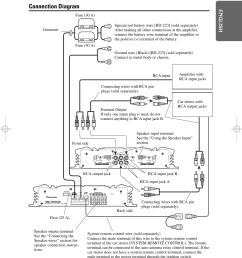 pioneer gm 4000f wiring diagram [ 954 x 1313 Pixel ]