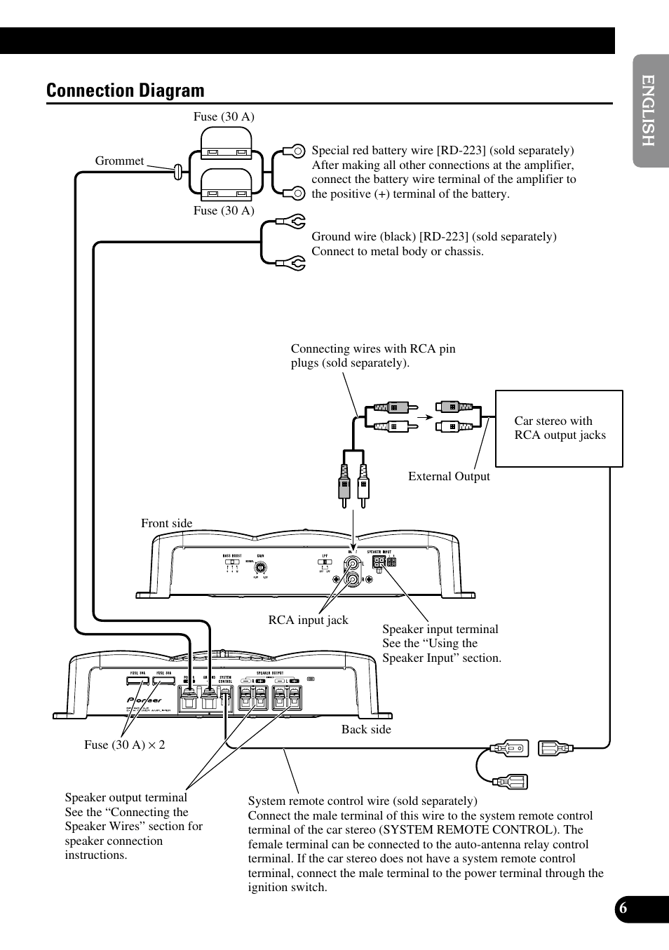 hight resolution of connection diagram pioneer gm 5200t user manual page 7 85 sterling lt9500 wiring diagrams pioneer wiring diagrams for gm