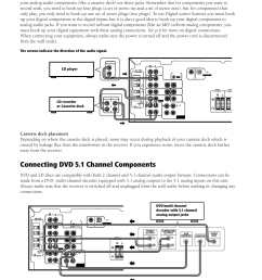 connecting audio components 7 connecting dvd 5 1 channel components 7 connecting audio components  [ 954 x 1348 Pixel ]