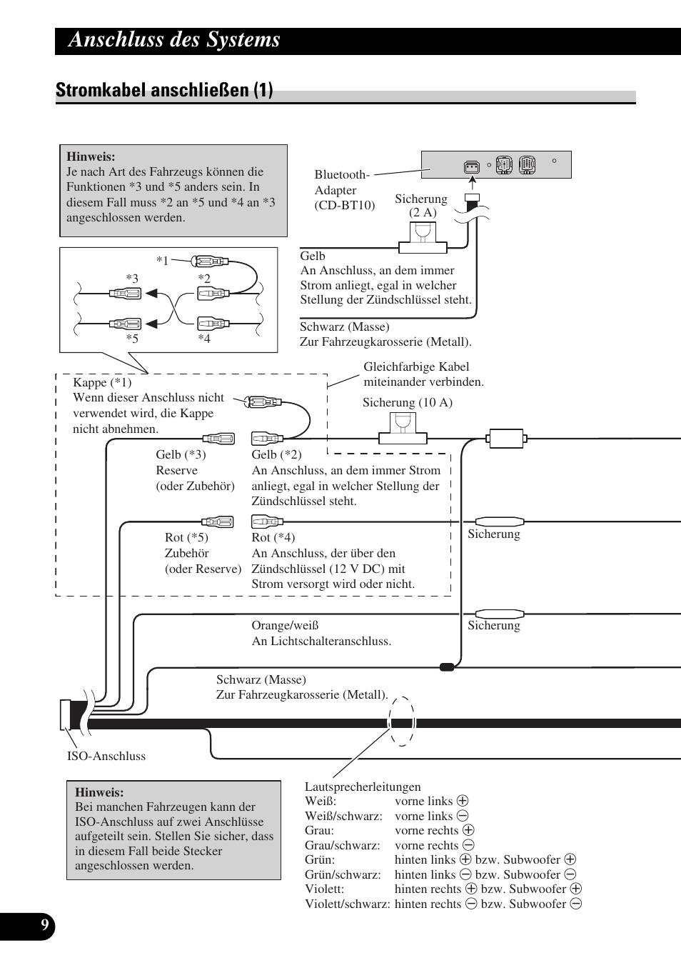 Stromkabel anschließen (1), Anschluss des systems