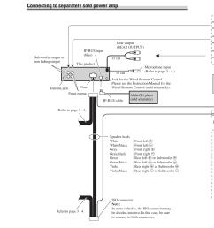 pioneer deh p6900ub installation manual on alpine wiring diagram deh 6400bt wiring  [ 954 x 1305 Pixel ]