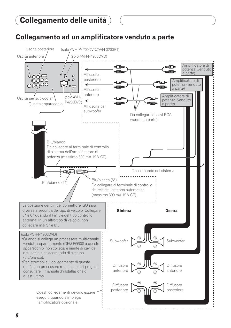 Collegamento ad un amplificatore venduto, Parte