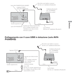 solo avh p4200dvd collegamento delle unit pioneer avh p4200dvd pioneer bypass parking brake diagram wiring diagram for pioneer avh p4200dvd [ 954 x 1354 Pixel ]
