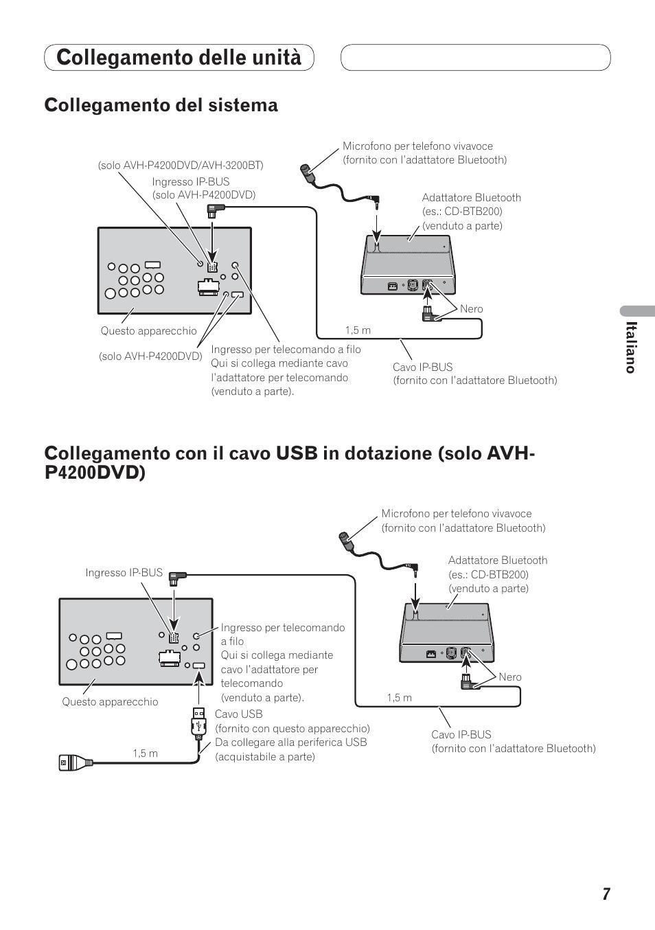 hight resolution of solo avh p4200dvd collegamento delle unit pioneer avh p4200dvd pioneer bypass parking brake diagram wiring diagram for pioneer avh p4200dvd