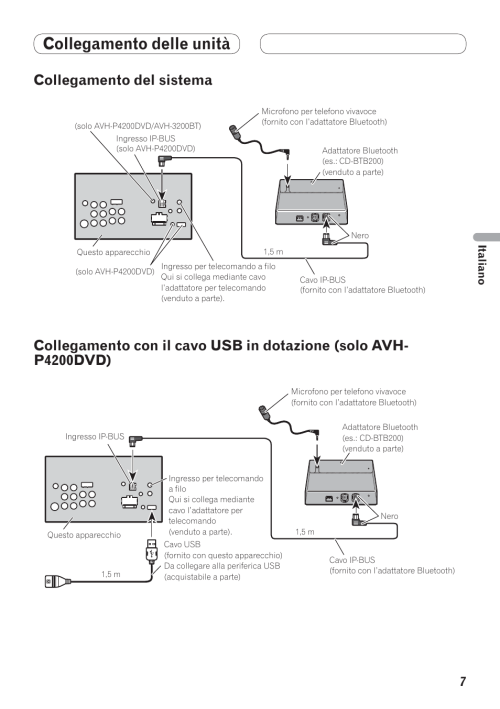 small resolution of solo avh p4200dvd collegamento delle unit pioneer avh p4200dvd pioneer bypass parking brake diagram wiring diagram for pioneer avh p4200dvd