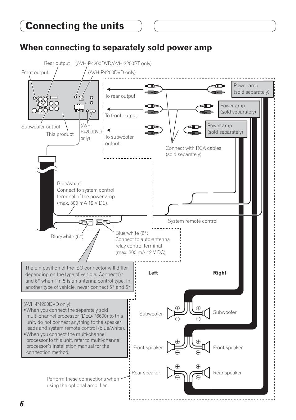 medium resolution of wiring diagram for pioneer avh p4200dvd wiring diagram pioneer avh p3100dvd wiring harness pioneer avh p4000dvd