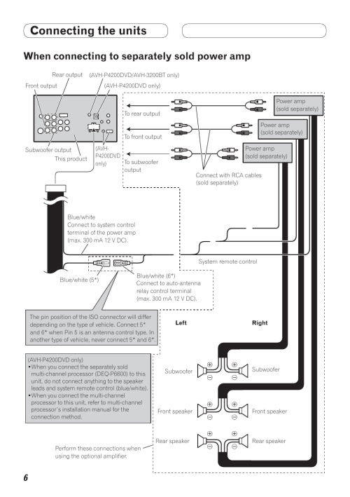small resolution of pioneer avh p3400bh wiring diagram pioneer avh p4300dvd