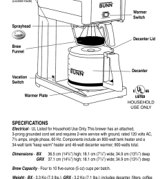 bunn grx b parts wiring diagrams wiring diagram specifications high 18 1 cm 7 sprayhead brew funnel vacation switch decanter  [ 954 x 1475 Pixel ]