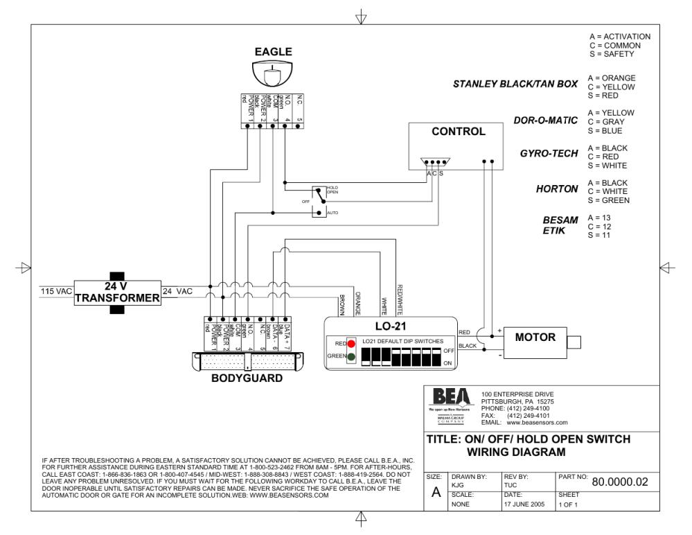 medium resolution of bea wiring diagrams my wiring diagram bea wiring diagrams bea wiring diagrams