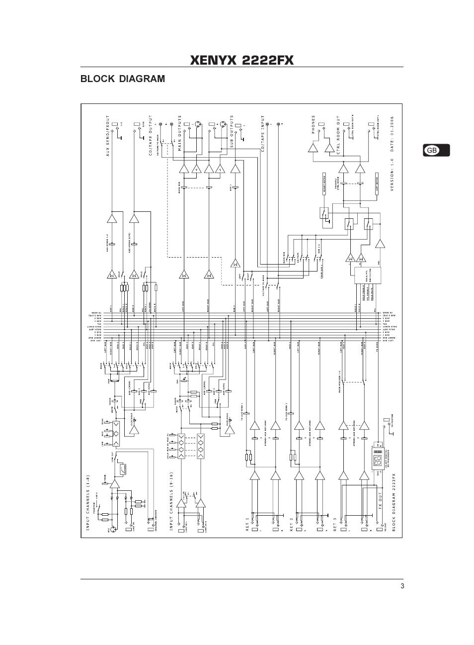BEHRINGER 2222FX MANUAL PDF