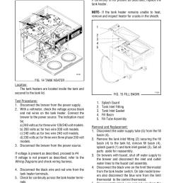 bunn cwtf twin aps user manual page 21 34 bunn cw series problems bunn cw series [ 954 x 1235 Pixel ]