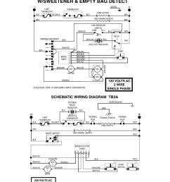 bunn switch wiring diagram wiring diagram third level rh 14 14 13 jacobwinterstein com bunn coffee pot parts list bunn coffee maker single [ 954 x 1235 Pixel ]