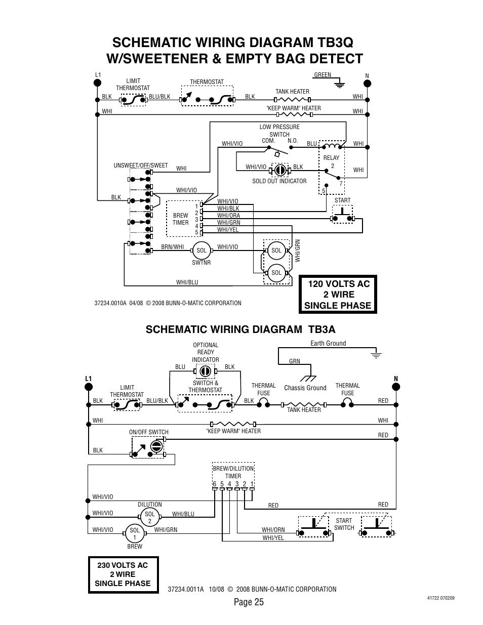hight resolution of bunn switch wiring diagram wiring diagram third level rh 14 14 13 jacobwinterstein com bunn coffee pot parts list bunn coffee maker single