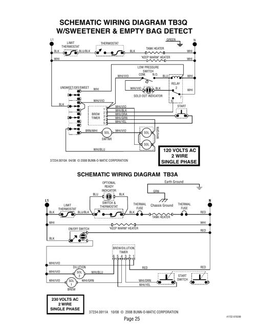small resolution of bunn switch wiring diagram wiring diagram third level rh 14 14 13 jacobwinterstein com bunn coffee pot parts list bunn coffee maker single