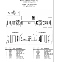 540 rpm bush hog rdth series rdth 72 user manual page 19 28 [ 954 x 1235 Pixel ]