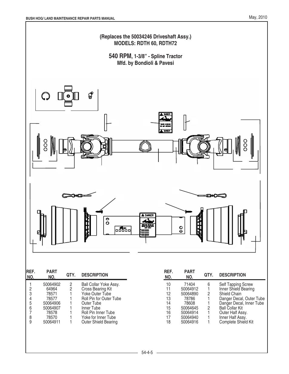 medium resolution of 540 rpm bush hog rdth series rdth 72 user manual page 19 28