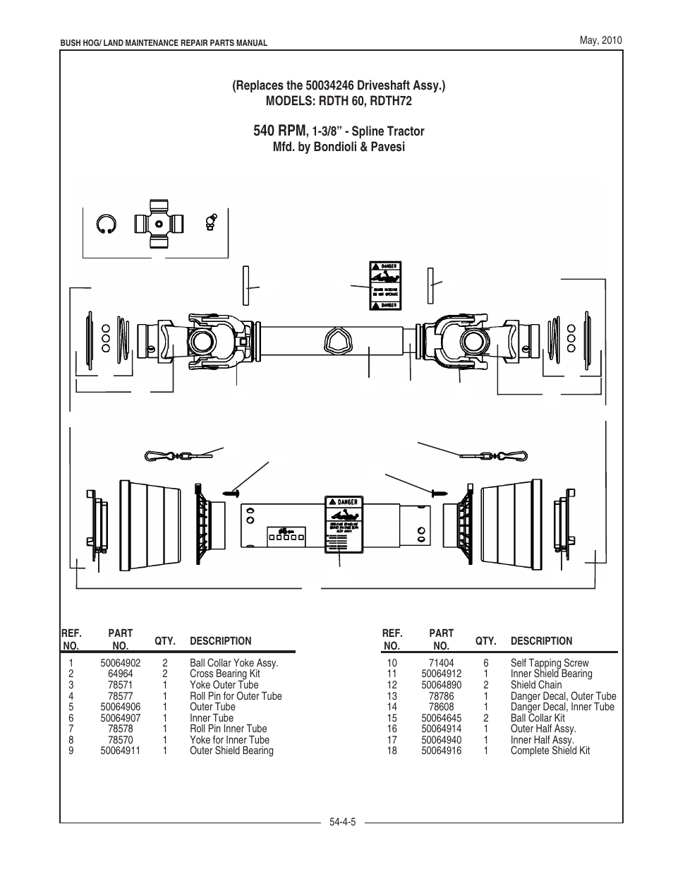 hight resolution of 540 rpm bush hog rdth series rdth 72 user manual page 19 28