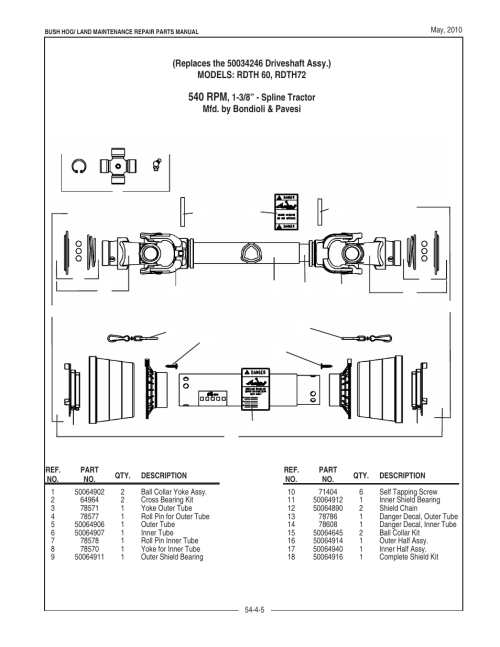 small resolution of 540 rpm bush hog rdth series rdth 72 user manual page 19 28