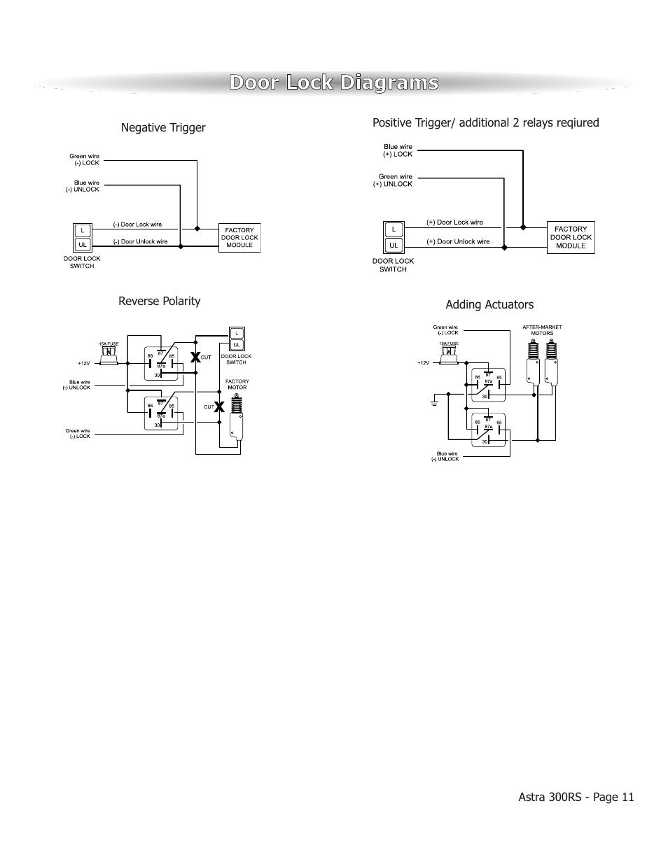 hight resolution of scytek door actuator wiring wiring librarydoor lock diagrams scytek electronics astra 300rs user manual page 11