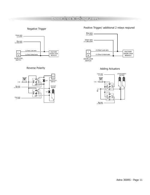 small resolution of scytek door actuator wiring wiring librarydoor lock diagrams scytek electronics astra 300rs user manual page 11