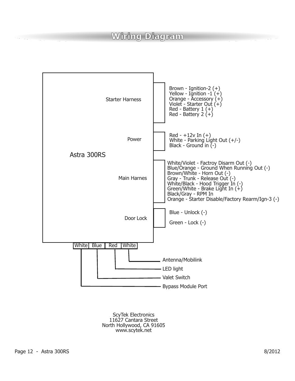John Deere Starter Wiring Diagram Wiring Diagram Astra 300rs Scytek Electronics Astra