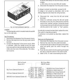 wiring diagrams bunn afpo 2 user manual  [ 954 x 1235 Pixel ]