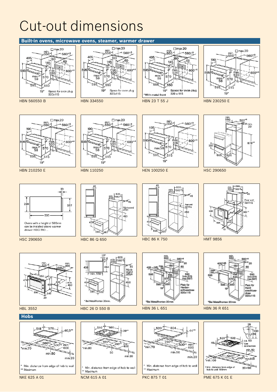 Cutout dimensions  Bosch Oven Carriage User Manual  Page 23  28