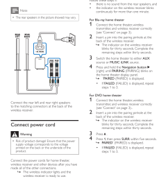 2 connect place the wireless receiver connect the wireless transmitter philips rwss5512 00 user manual page 6 9 [ 954 x 1350 Pixel ]