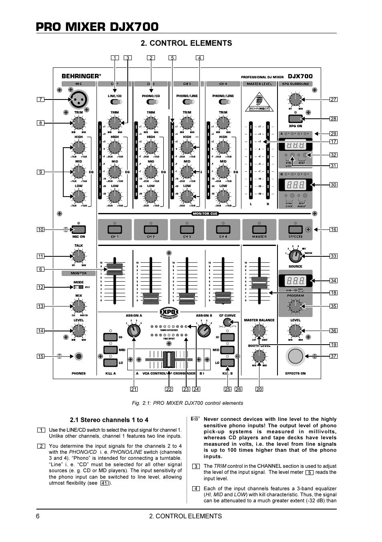 BEHRINGER DJX700 MANUAL EBOOK